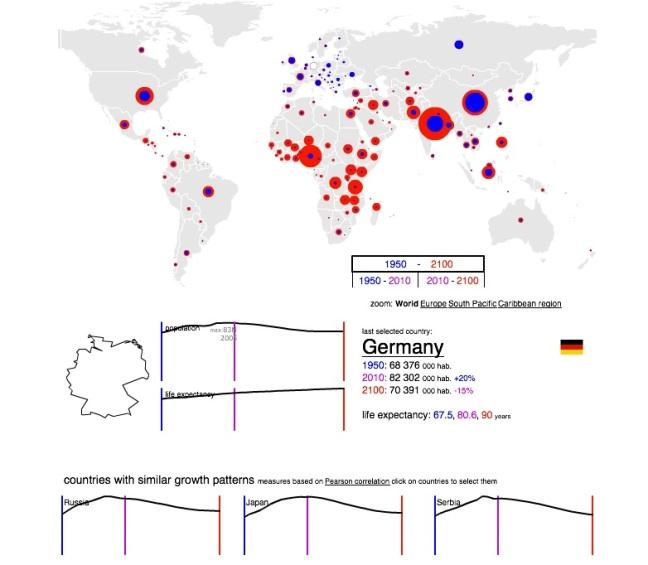 Weltbevölkerung: Deutschland