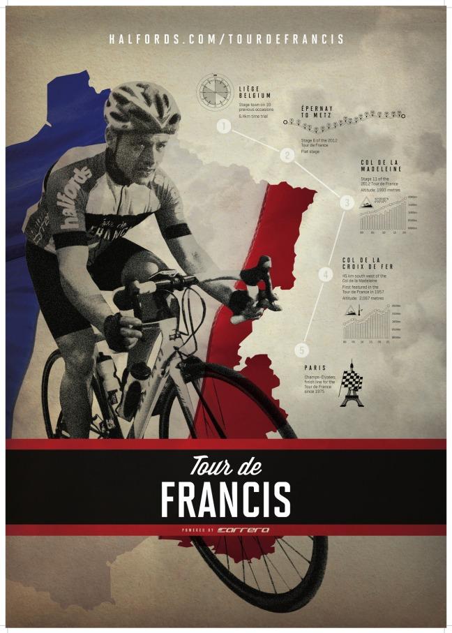 Tour de Francis 2012